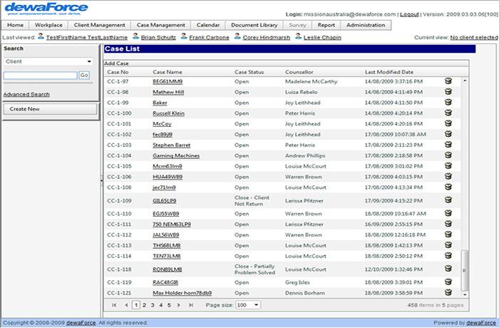 Content Management System (CMS) Website Development